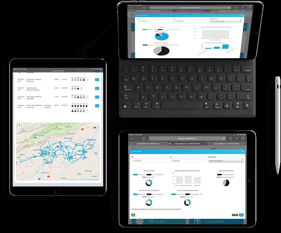 Gestion numérique de la formation, toutes les données sont sous contrôle - QuailDrive de CTM Alder AG pour les auto-écoles et les organisateurs de cours.